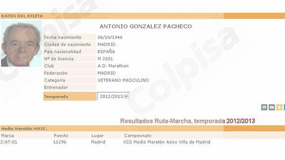 Juan Antonio Gonzalez Pacheco ficha